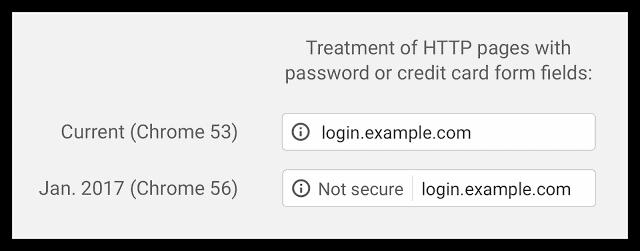 Chrome onveilig formulier
