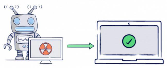 Dropbox Security Bot
