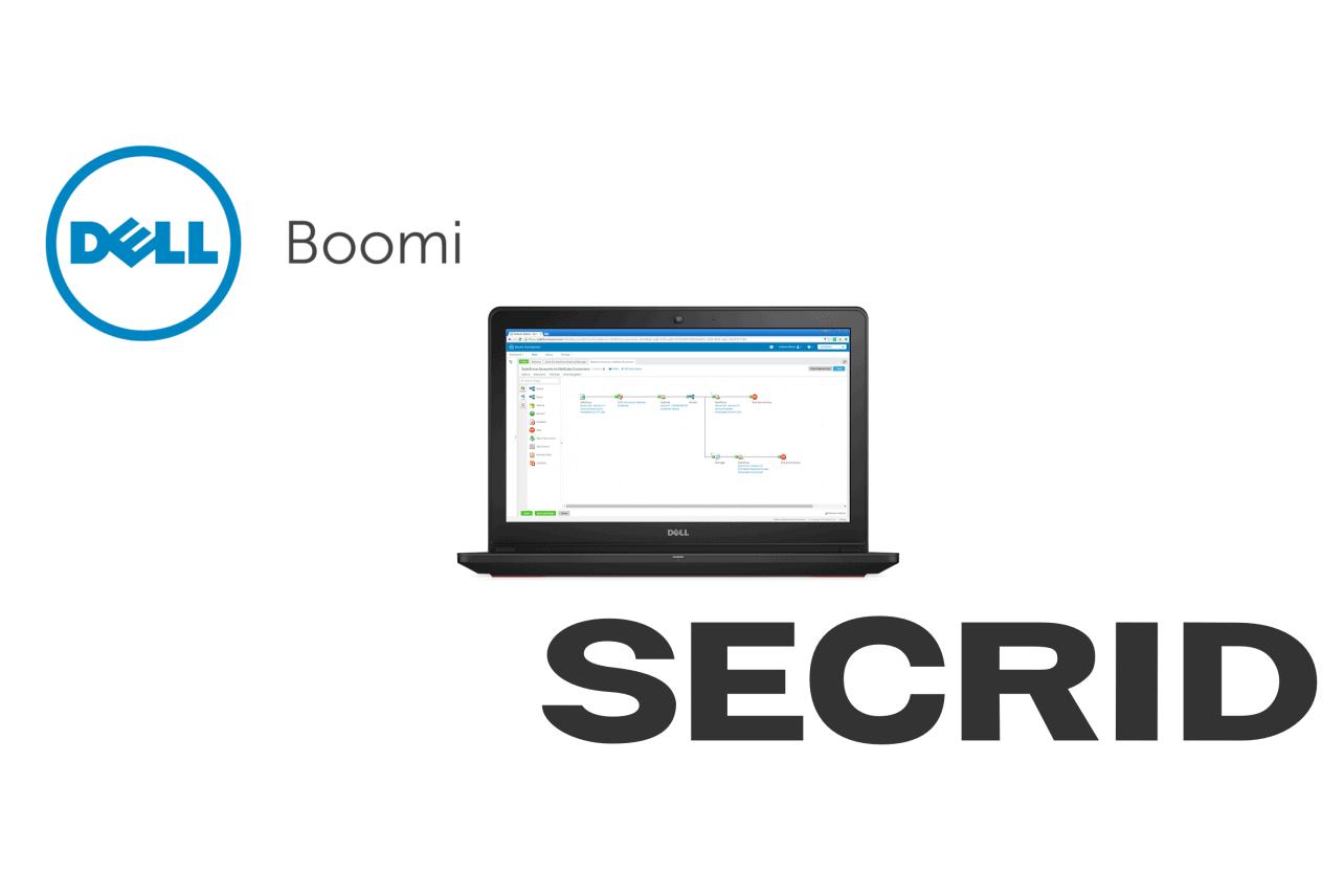 Secrid-portemonnees kunnen niet zonder Dell Boomi