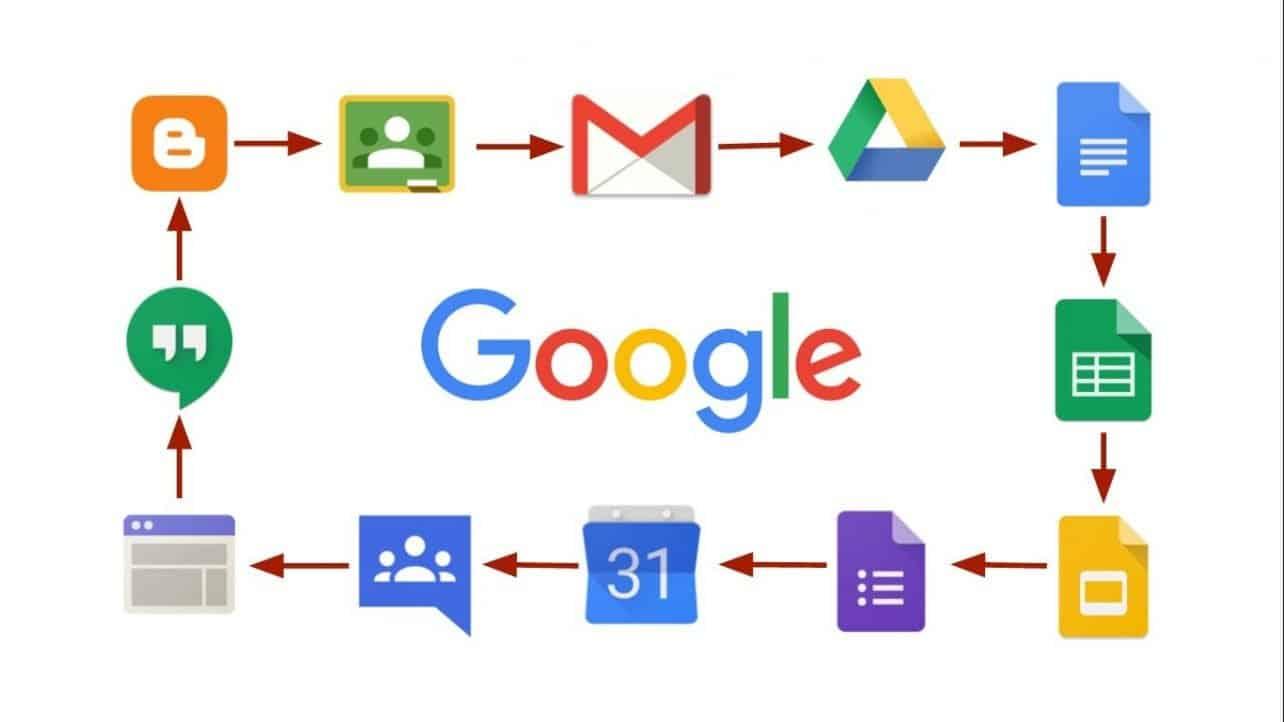 Google brengt nieuwe AI-features naar G Suite