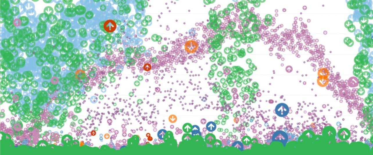 Google Cloud maakt kunst van wereldwijd opslagverkeer