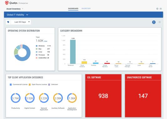 Qualys onthult wereldwijde cloud-app IT Asset Inventory