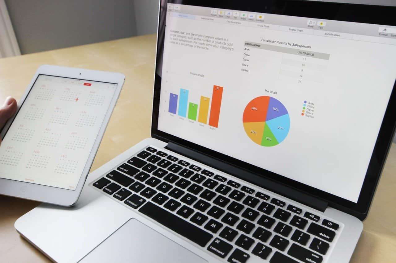 Dell Boomi lanceert e-commerce tool voor NetSuite en Shopify