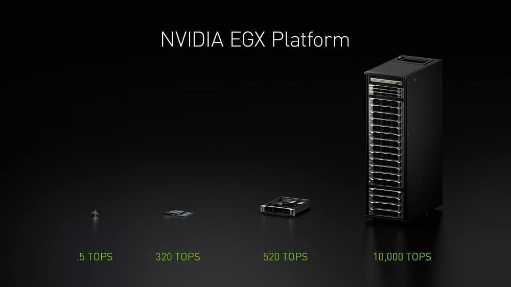Nvidia biedt met EGX-platform nu kunstmatige intelligentie in edge-omgevingen