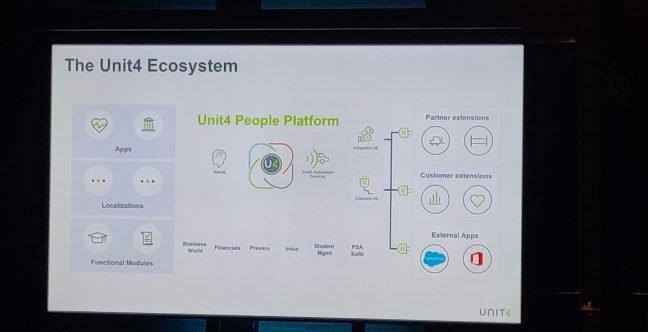 Unit4 Ecosysteem