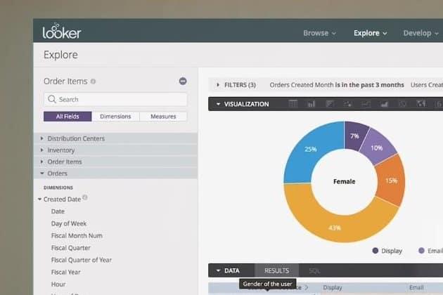 BI-platform Looker nu volledig geïntegreerd met Google Cloud