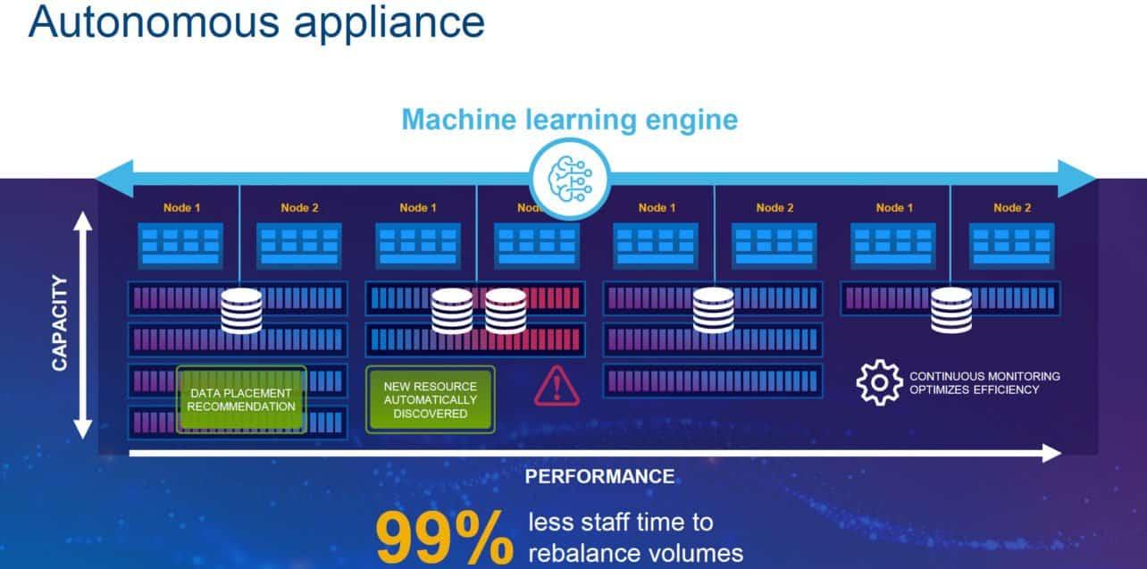 autonomous appliance