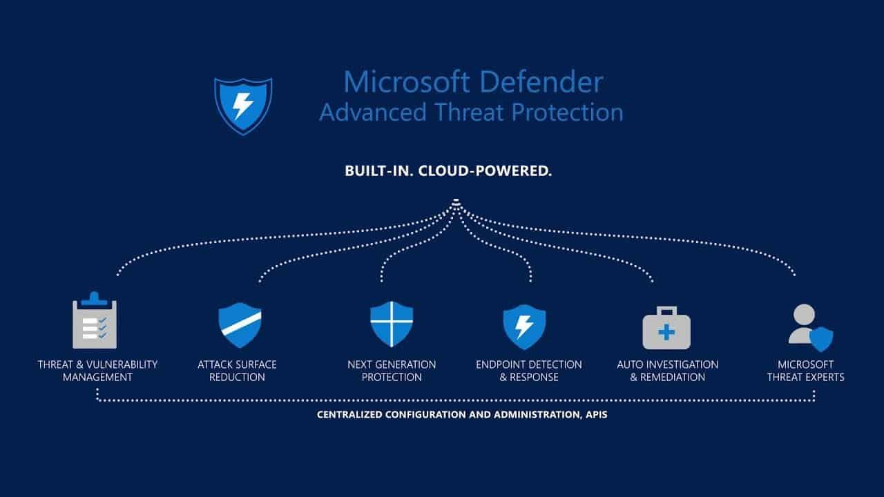Microsoft Defender ATP berekent veiligheidsscore devices en netwerken