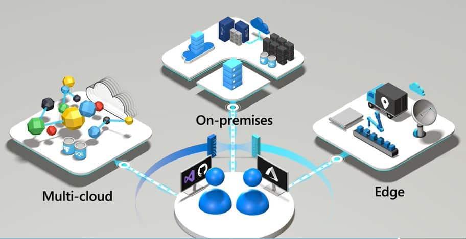 Microsoft voorziet Azure Arc van extra hybrid cloud-opties