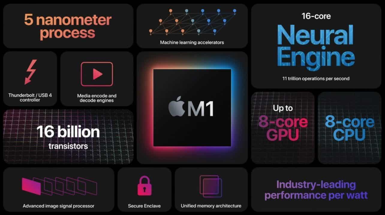 'Apple werkt aan processors met 16 tot 32 cores'
