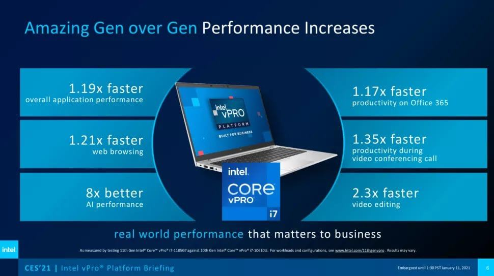 Intel kondigt 11e generatie vPro-processors aan