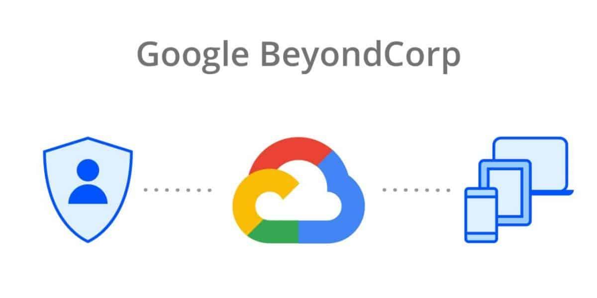 Google biedt complete zero trust met BeyondCorp Enterprise