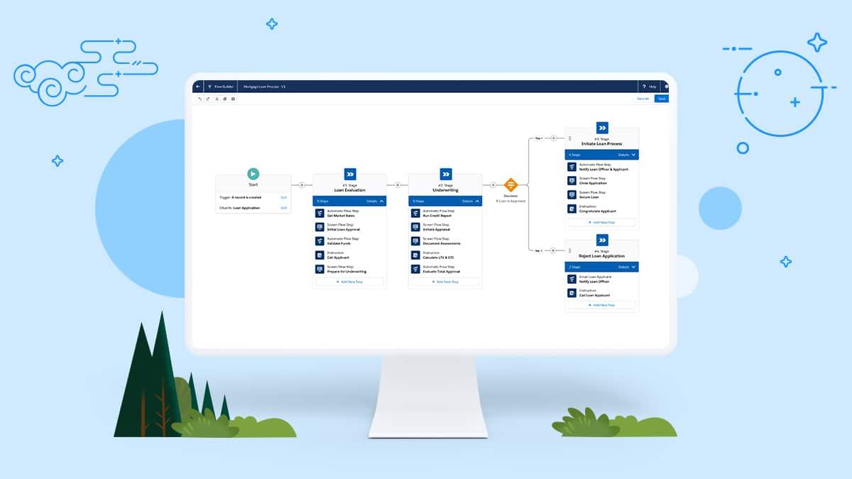 Salesforce Platform voorzien van nieuwe low-code tooling