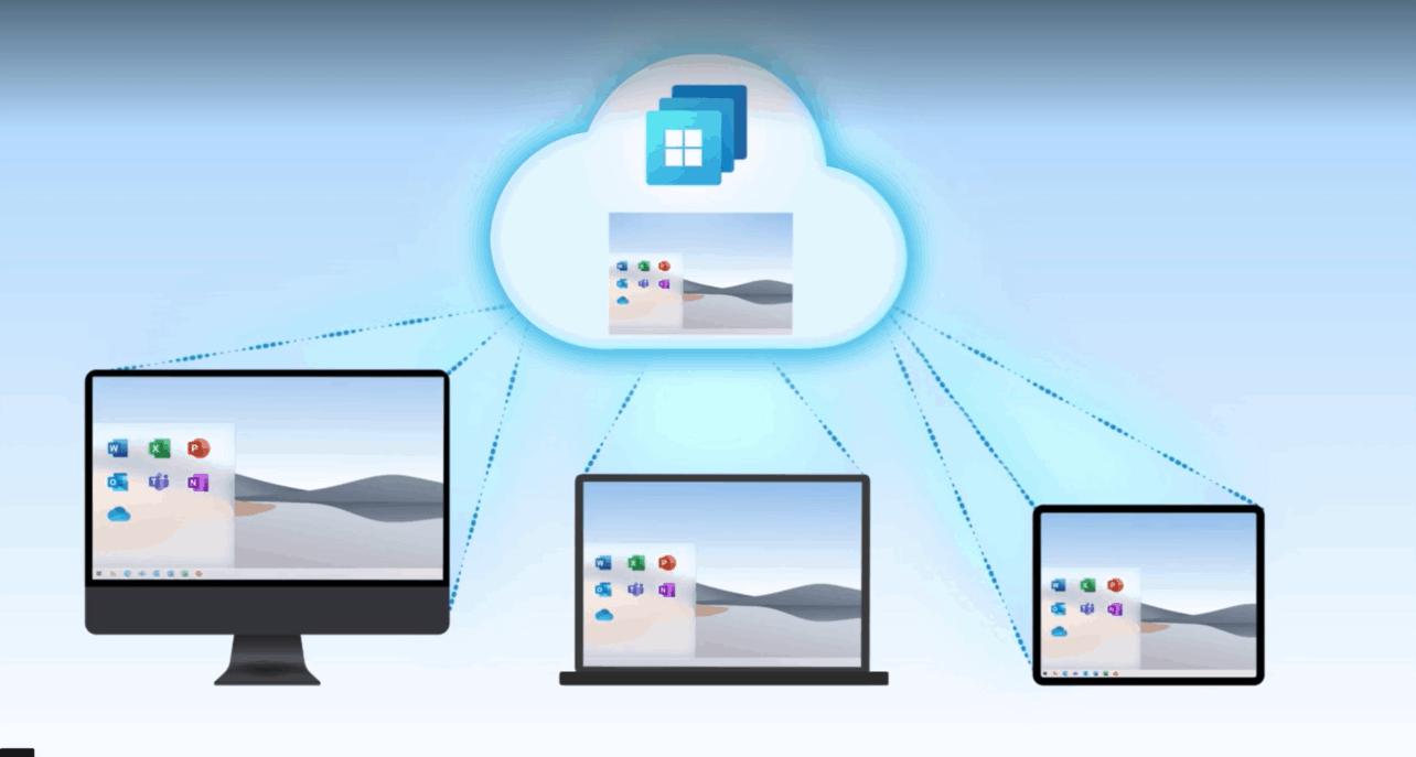 Microsoft onthult prijzen Windows 365 Cloud PC