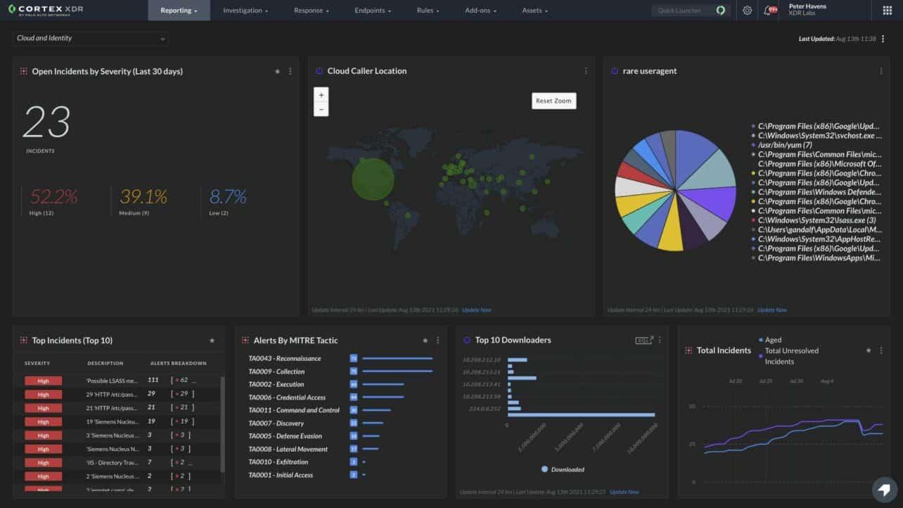 Palo Alto Networks Cortex XDR 3.0 richt zich op cloud en identiteit