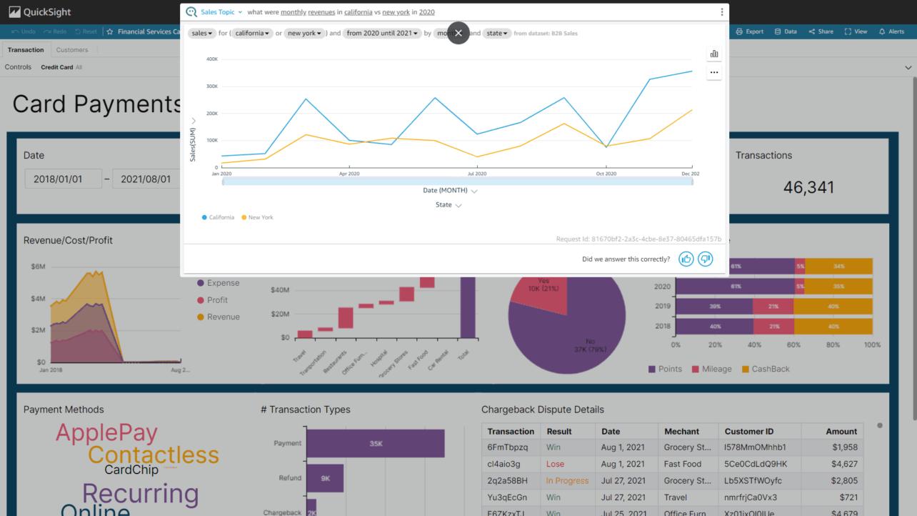 AWS versimpelt business intelligence met NLP-tool QuickSight Q