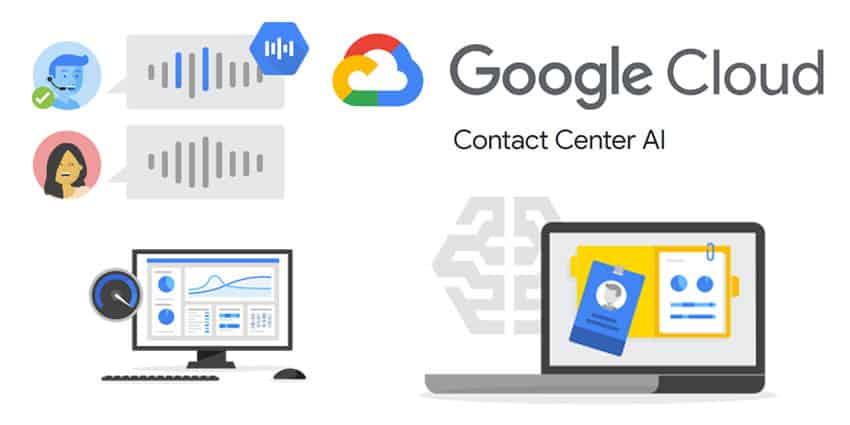 Google verbetert contactcenter-automatisering met Speaker ID