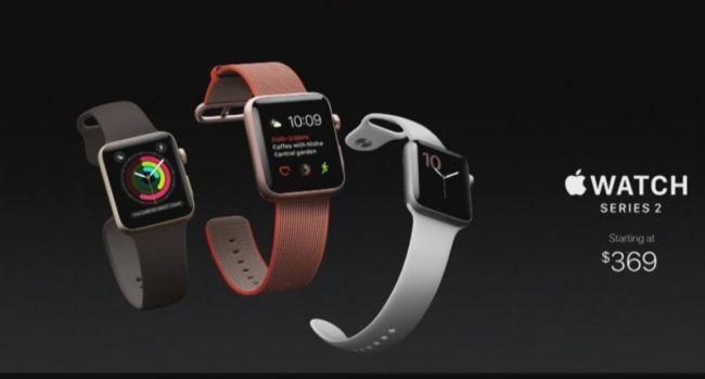 'Apple nam afgelopen kwartaal 80% verkopen smartwatches voor zijn rekening'